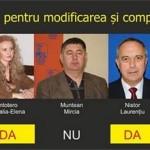 Cum au votat deputatii hunedoreni la propunerea pentru modificarea Legii Minelor